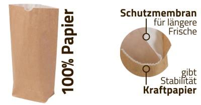 Verpackung aus 100% Papier