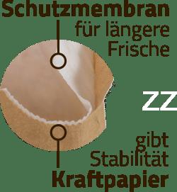 Bio Müsli Tüte mit Schutzmenbran aus 100% Papier | müsli.de